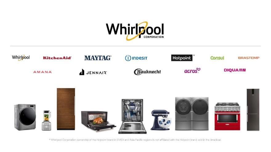 Aaron Spira – Whirlpool Corporation